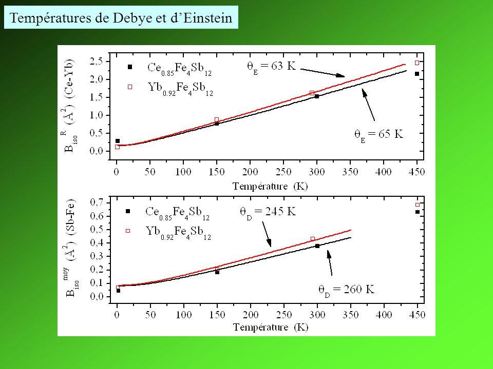 Températures de Debye et d'Einstein