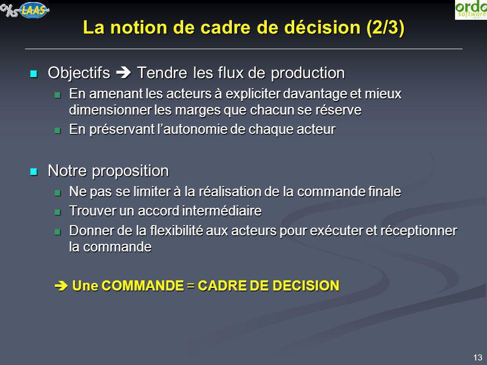 La notion de cadre de décision (2/3)
