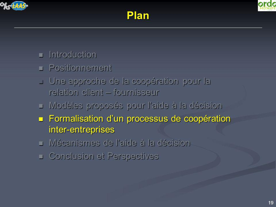 Plan Introduction Positionnement
