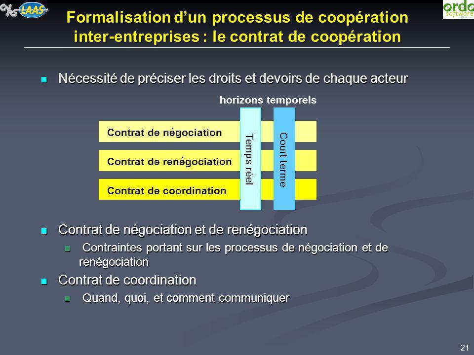 Formalisation d'un processus de coopération inter-entreprises : le contrat de coopération