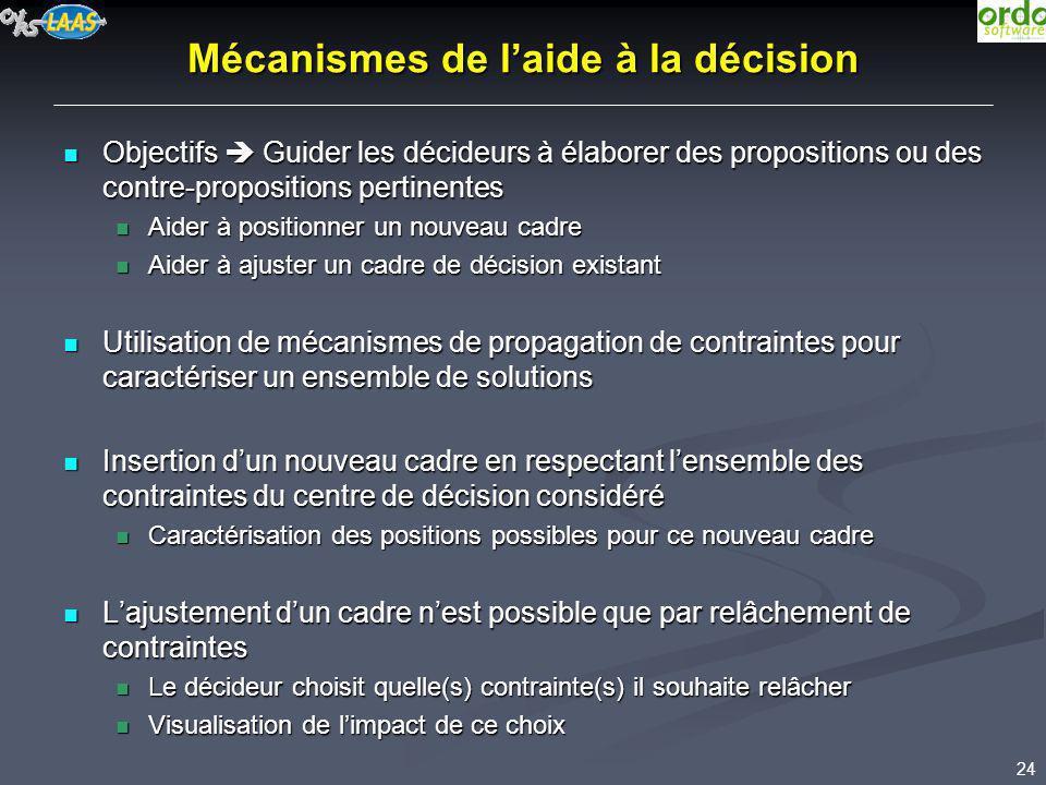 Mécanismes de l'aide à la décision