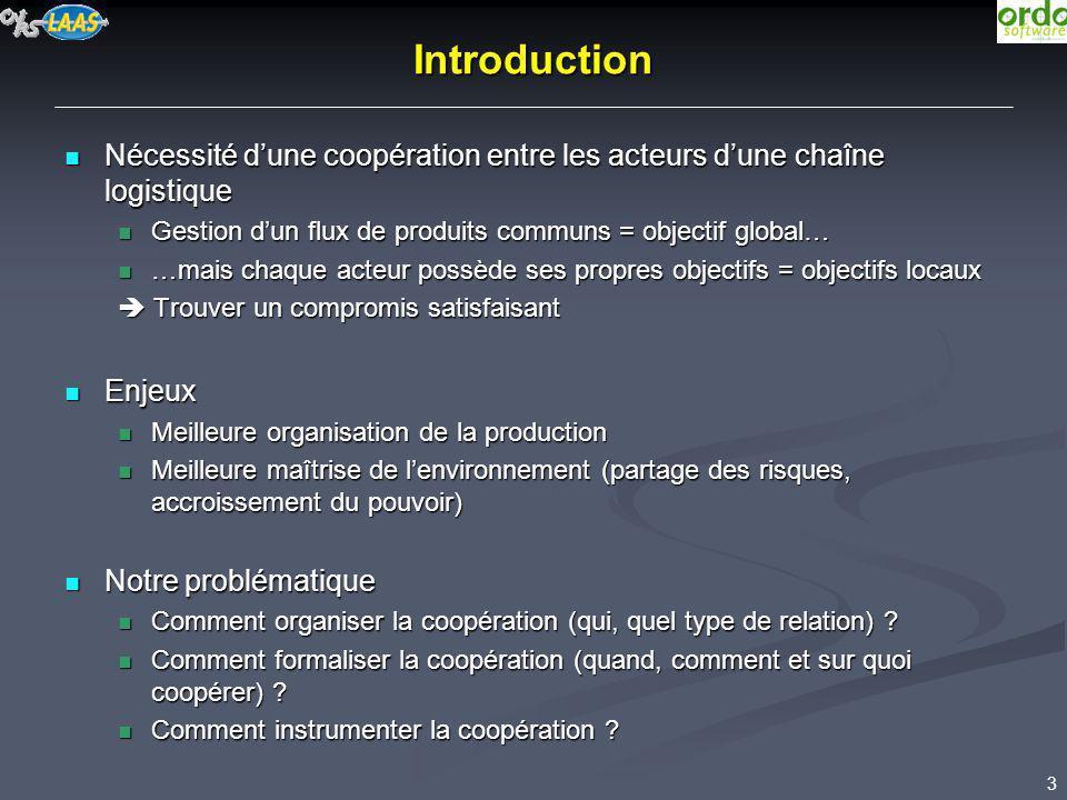 Introduction Nécessité d'une coopération entre les acteurs d'une chaîne logistique. Gestion d'un flux de produits communs = objectif global…