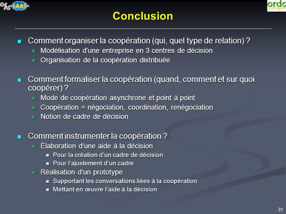 Conclusion Comment organiser la coopération (qui, quel type de relation) Modélisation d'une entreprise en 3 centres de décision.