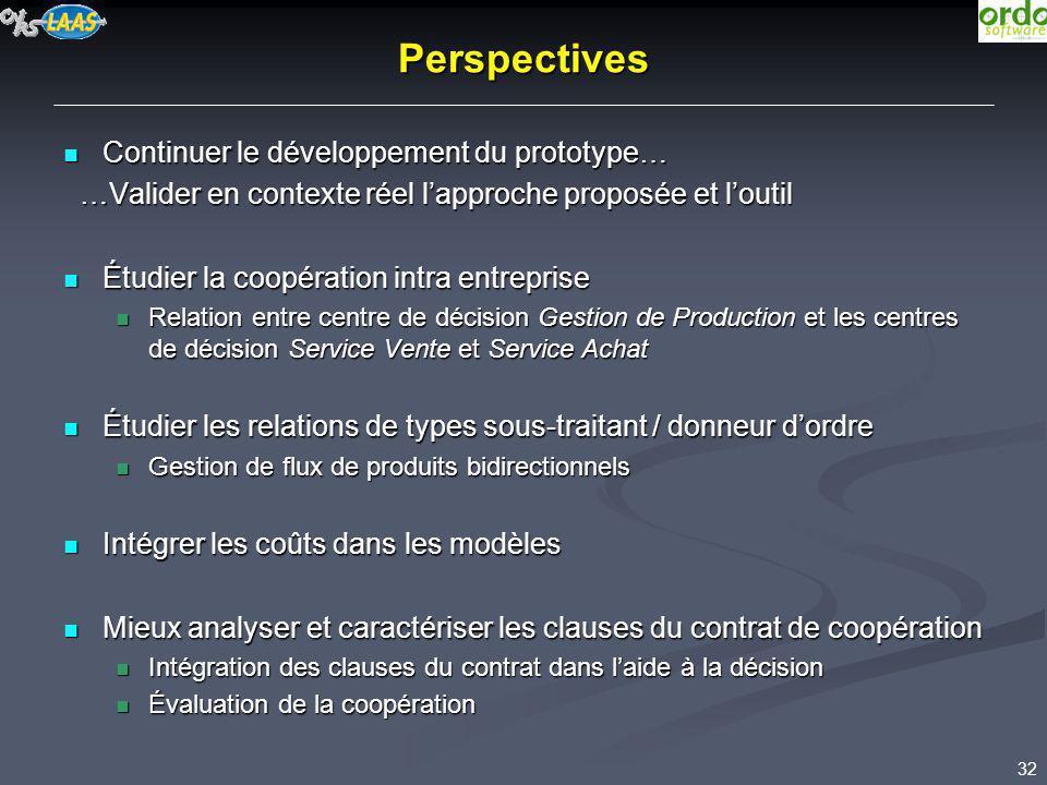 Perspectives Continuer le développement du prototype…