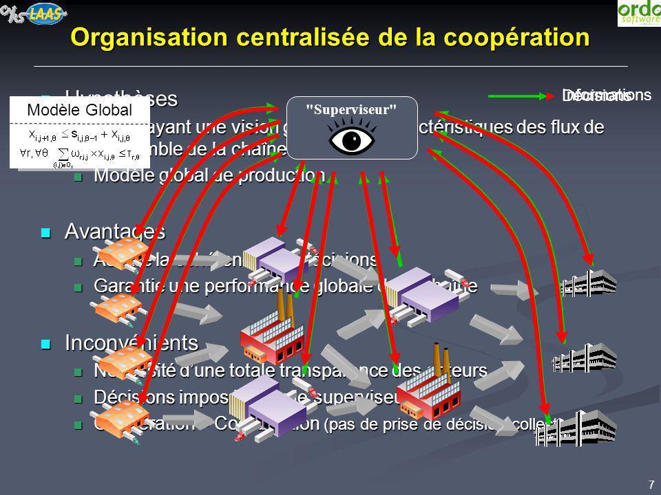Organisation centralisée de la coopération