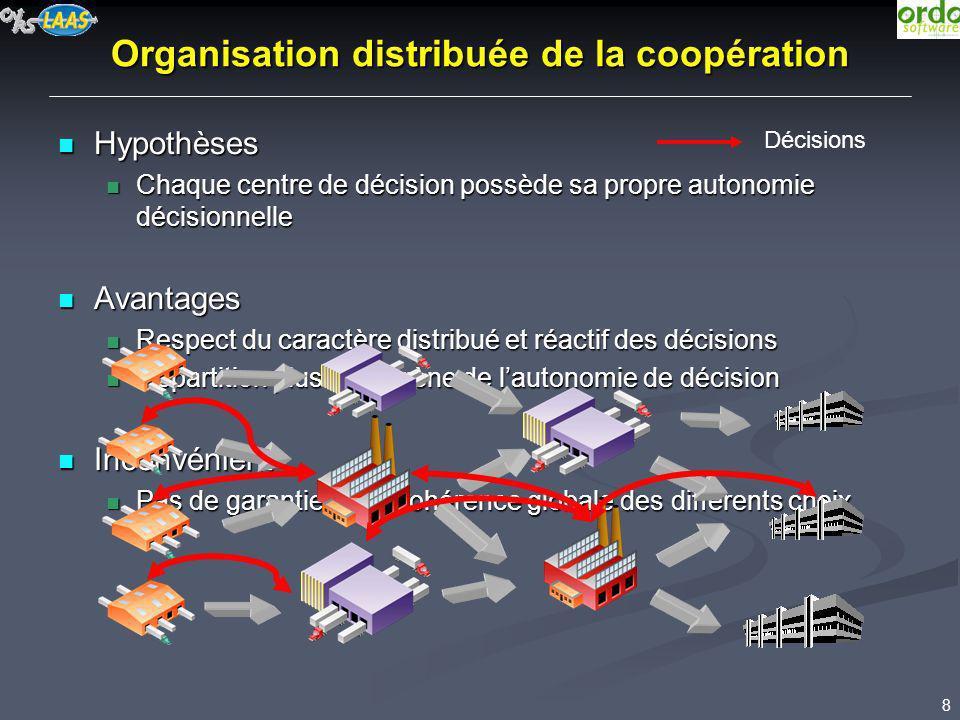 Organisation distribuée de la coopération