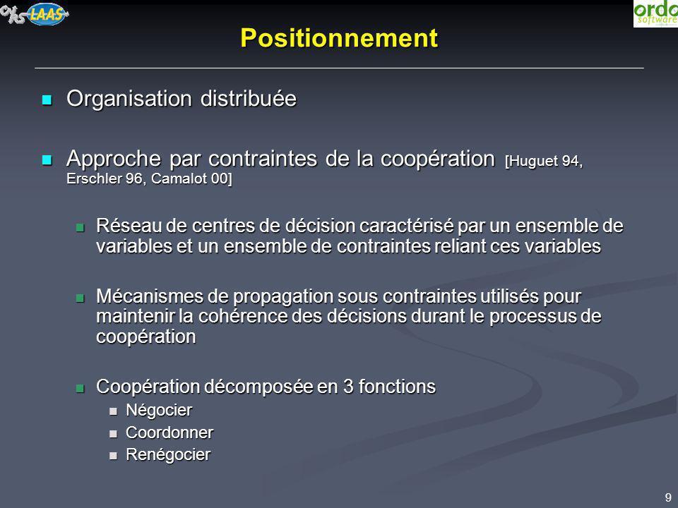 Positionnement Organisation distribuée