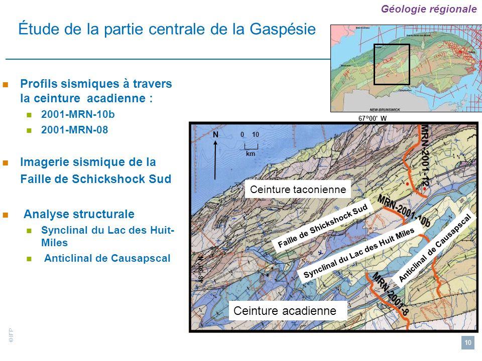 Étude de la partie centrale de la Gaspésie