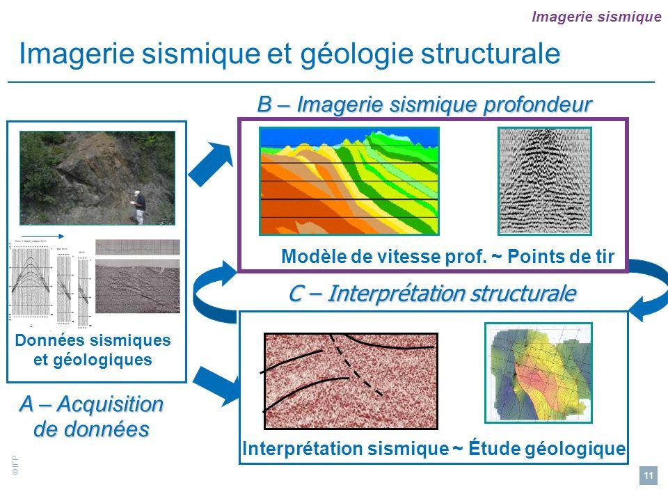 Imagerie sismique et géologie structurale