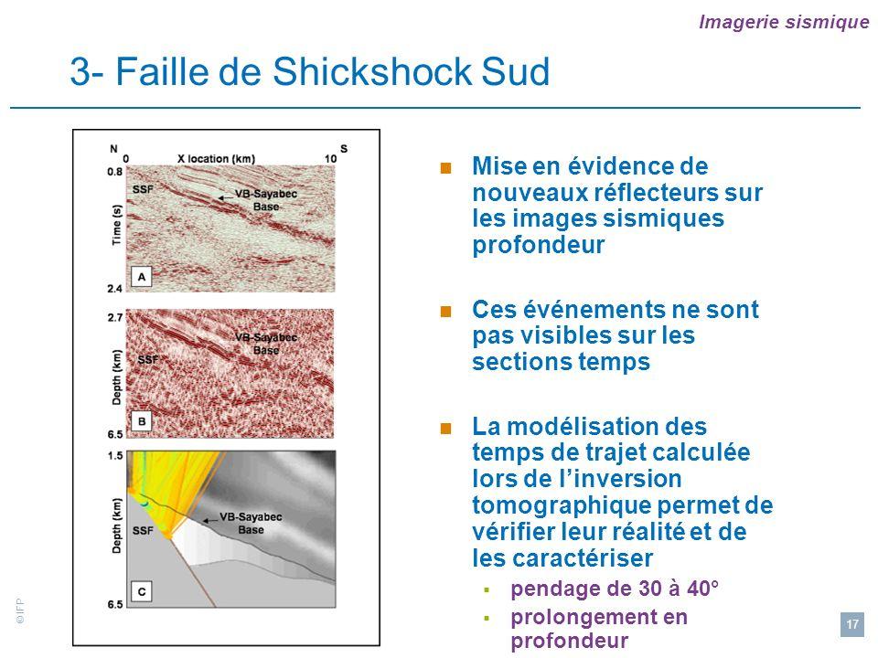 3- Faille de Shickshock Sud