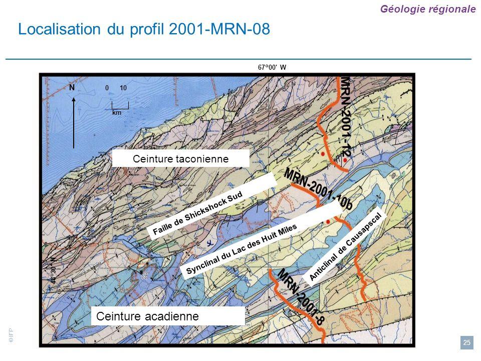 Localisation du profil 2001-MRN-08
