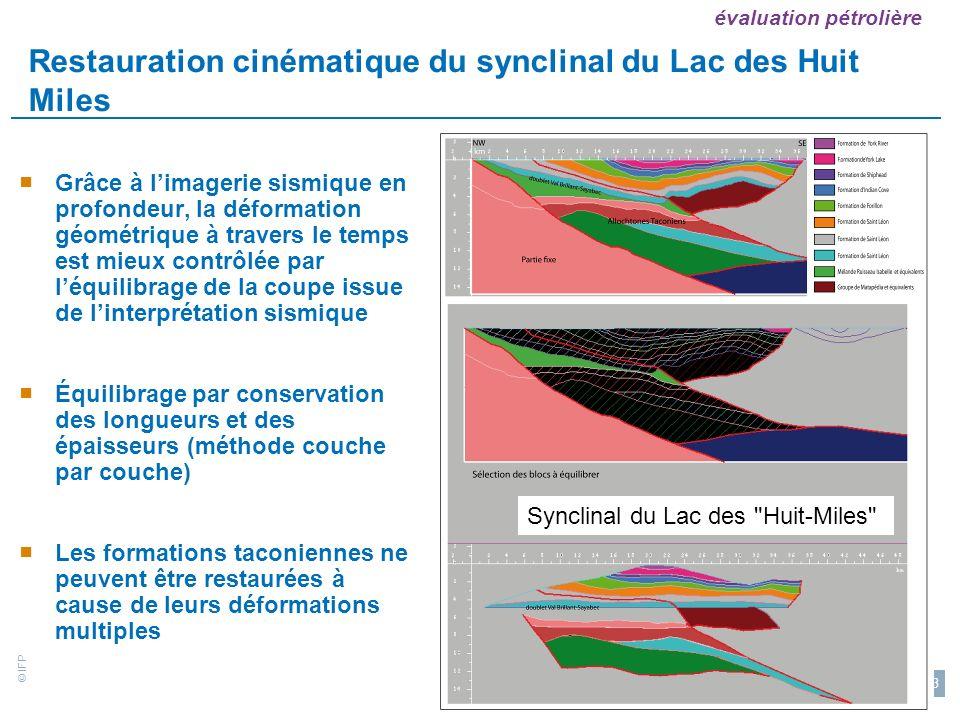Restauration cinématique du synclinal du Lac des Huit Miles