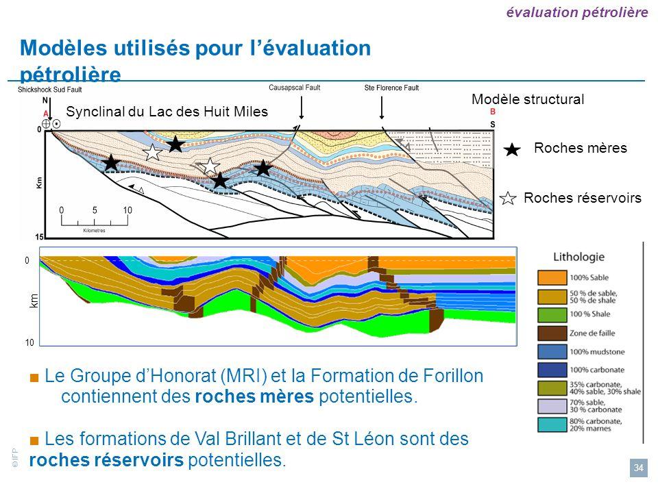 Modèles utilisés pour l'évaluation pétrolière