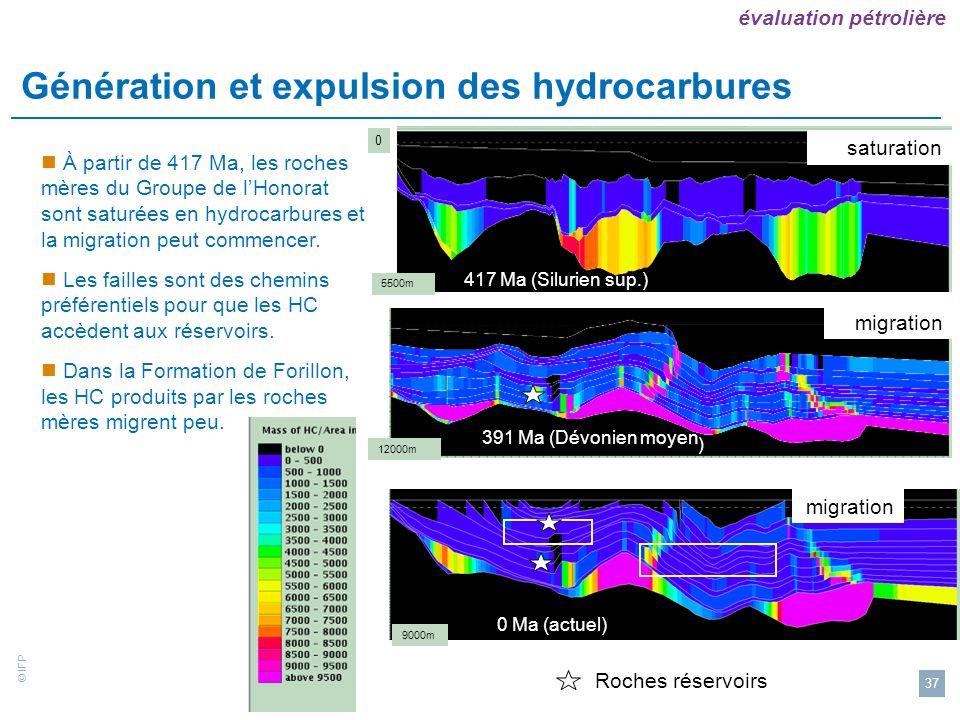 Génération et expulsion des hydrocarbures