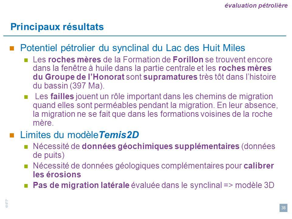 Potentiel pétrolier du synclinal du Lac des Huit Miles