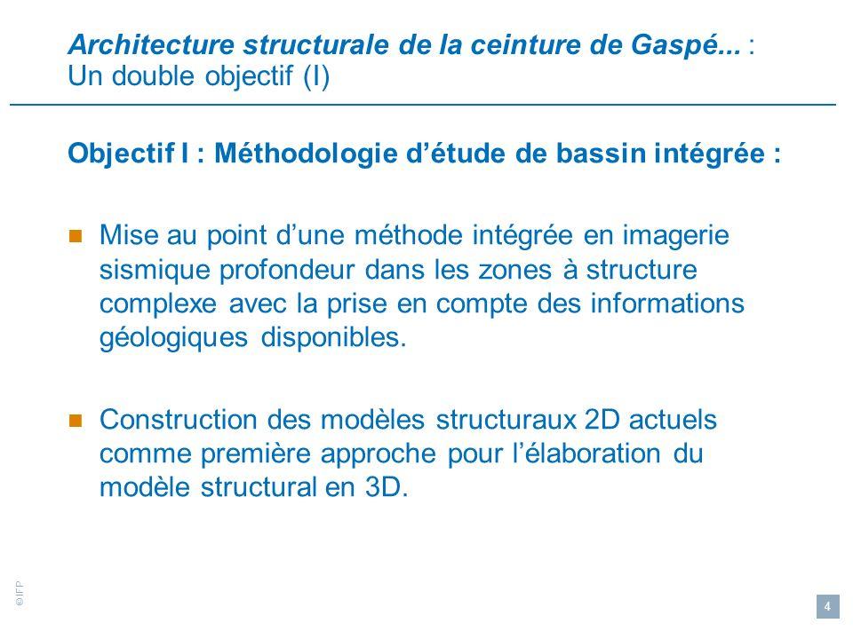Architecture structurale de la ceinture de Gaspé