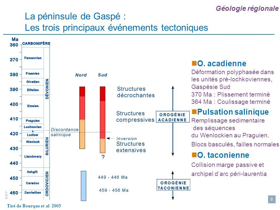 La péninsule de Gaspé : Les trois principaux événements tectoniques