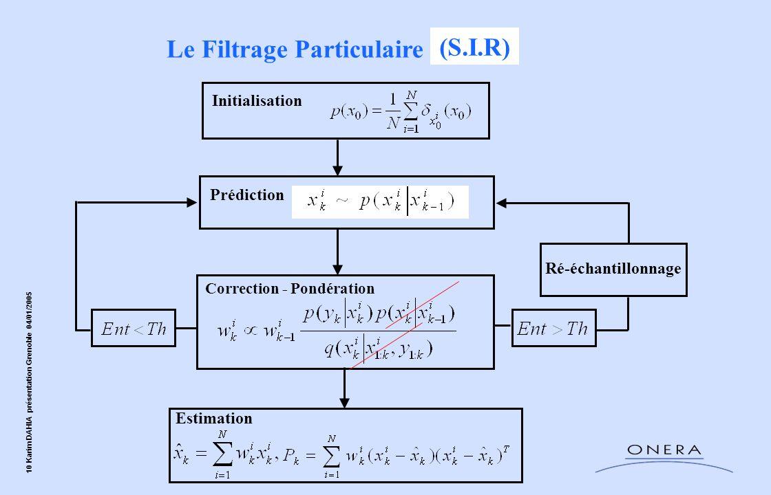 Le Filtrage Particulaire (S.I.S)