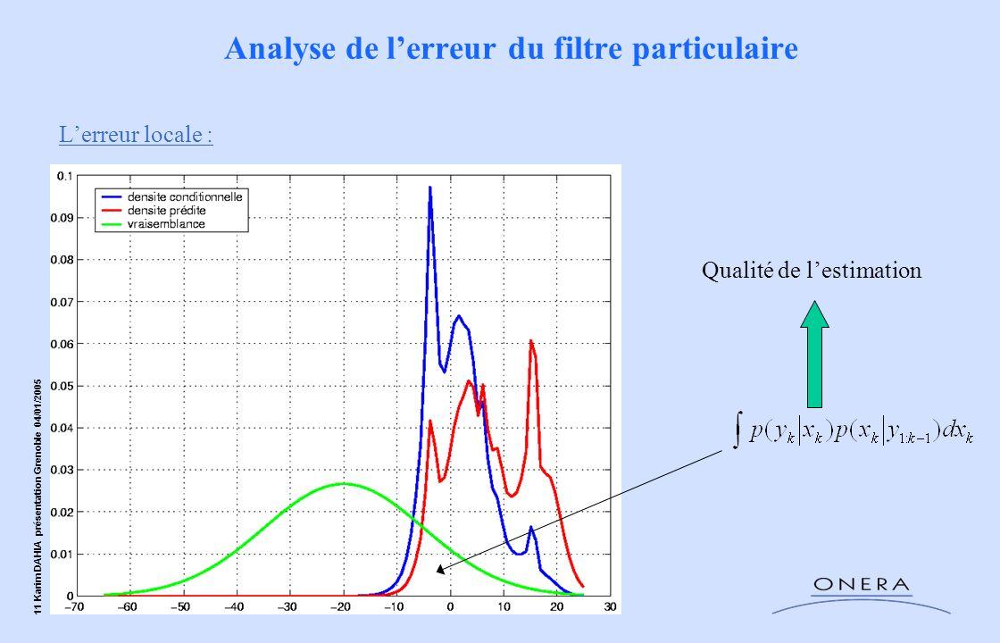 Analyse de l'erreur du filtre particulaire