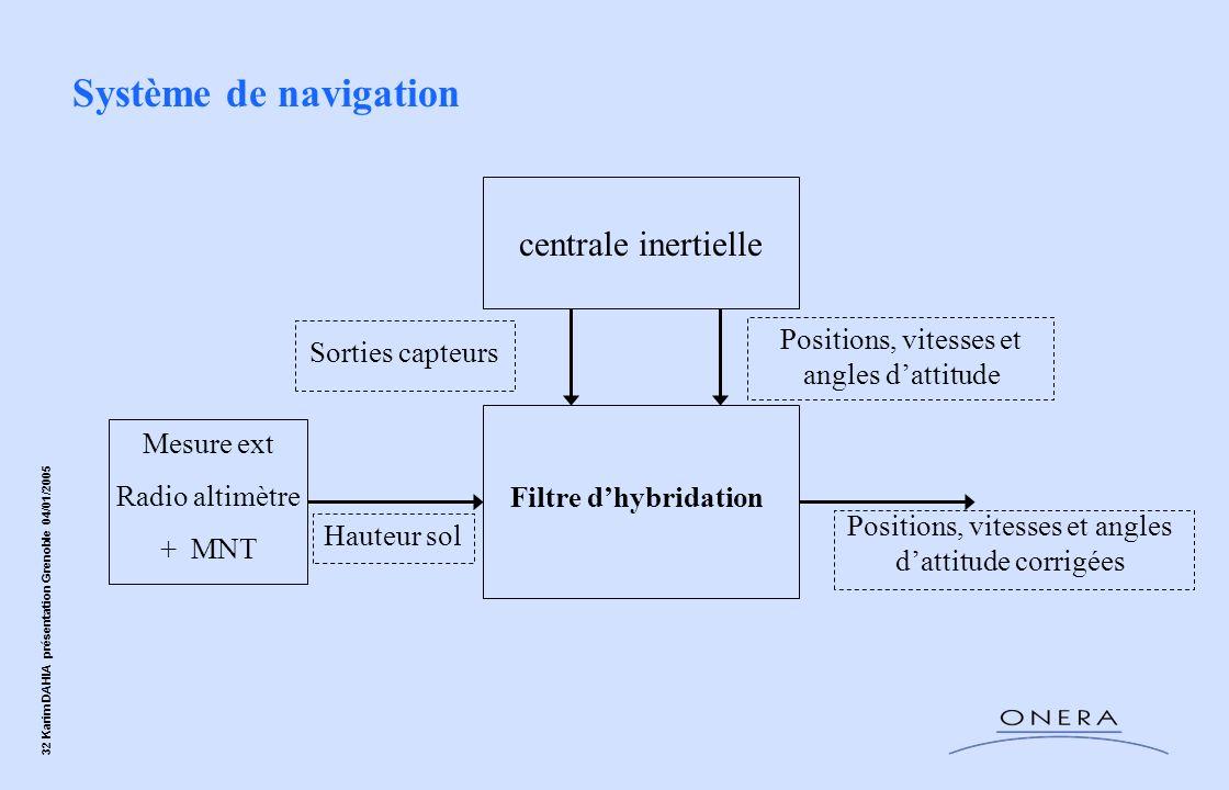 Système de navigation centrale inertielle
