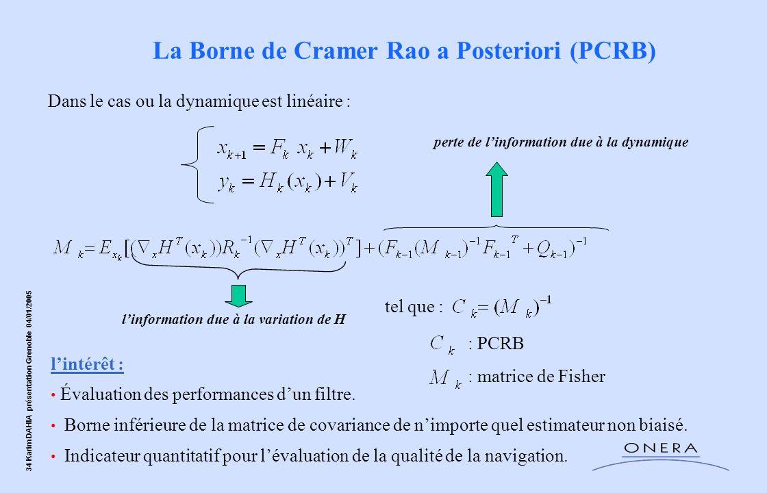 La Borne de Cramer Rao a Posteriori (PCRB)
