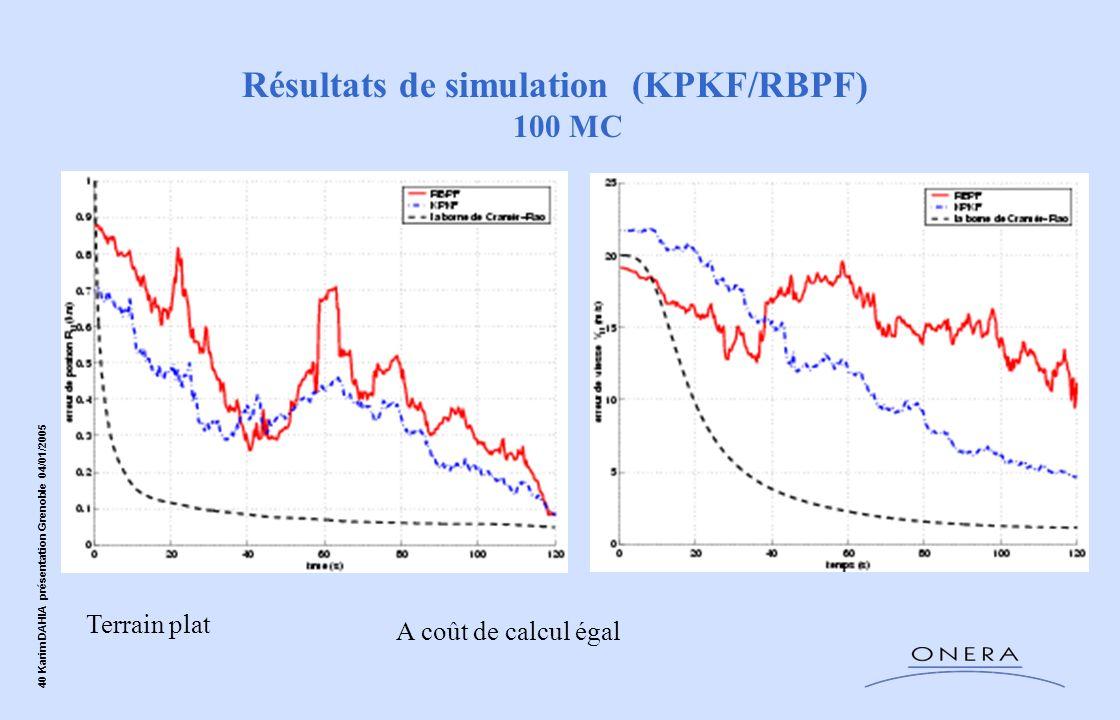 Résultats de simulation (KPKF/RBPF)
