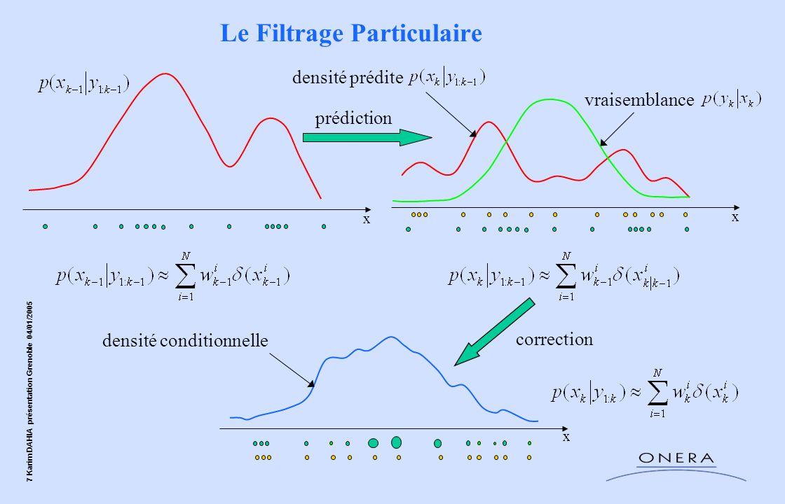 Le Filtrage Particulaire