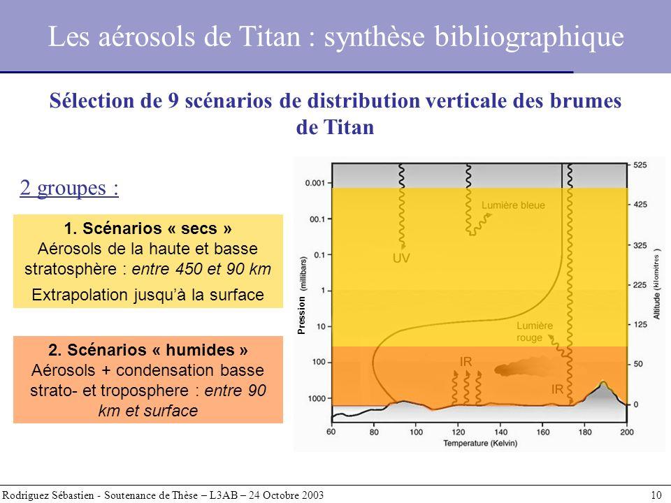 Sélection de 9 scénarios de distribution verticale des brumes de Titan