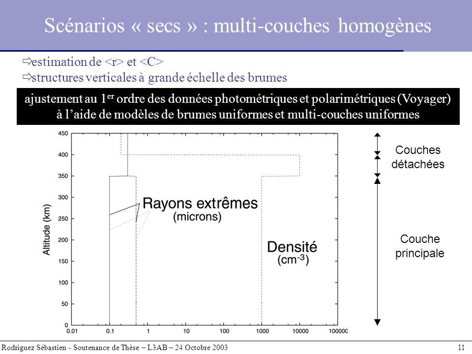 Scénarios « secs » : multi-couches homogènes