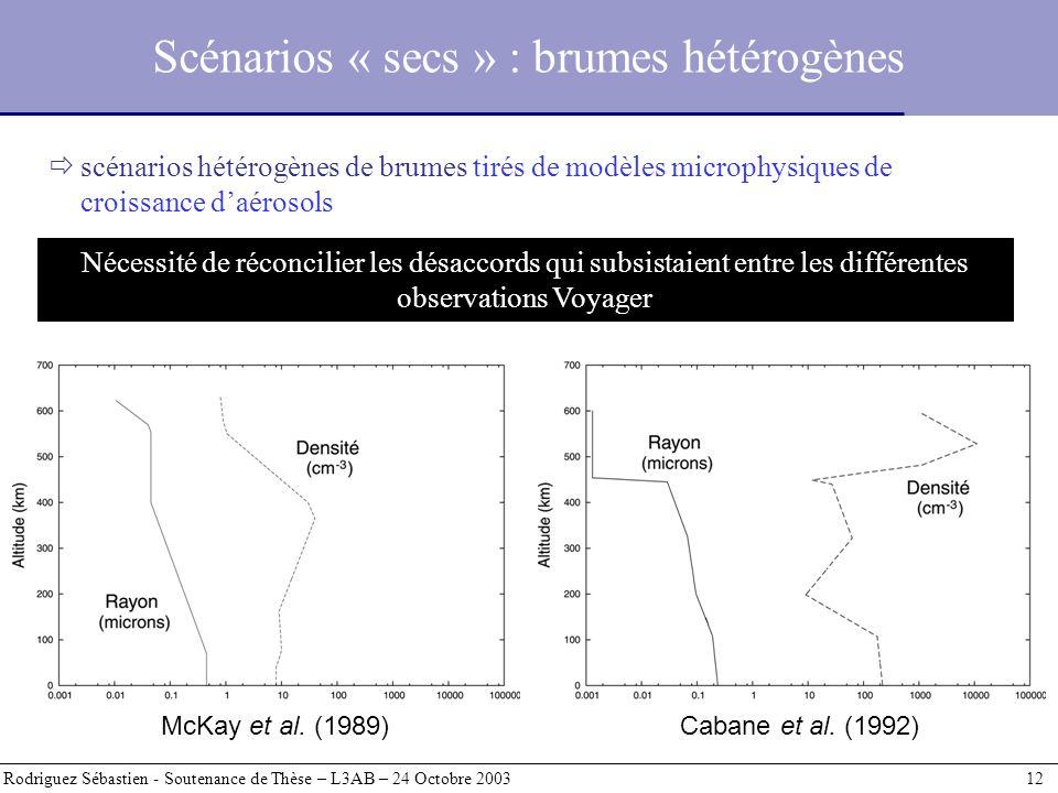 Scénarios « secs » : brumes hétérogènes
