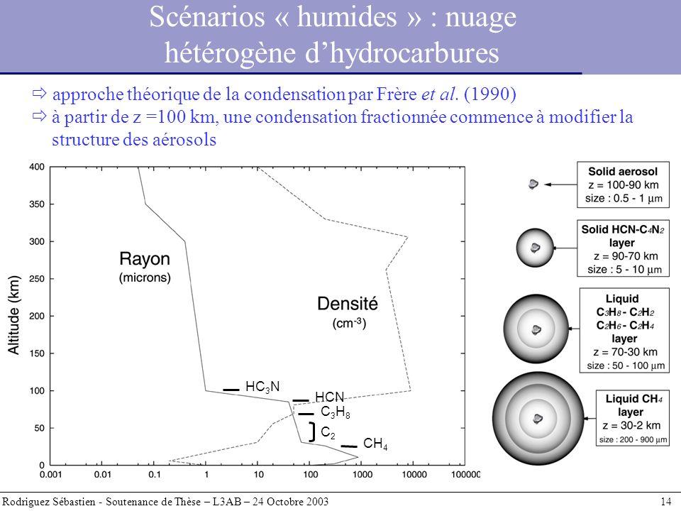 Scénarios « humides » : nuage hétérogène d'hydrocarbures