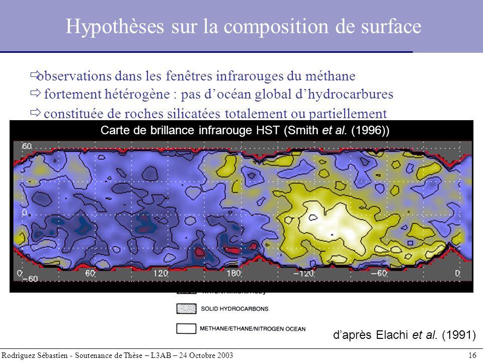 Hypothèses sur la composition de surface