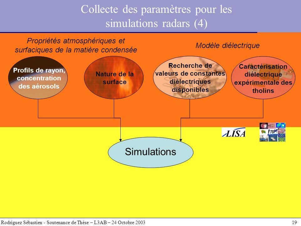 Collecte des paramètres pour les simulations radars (4)