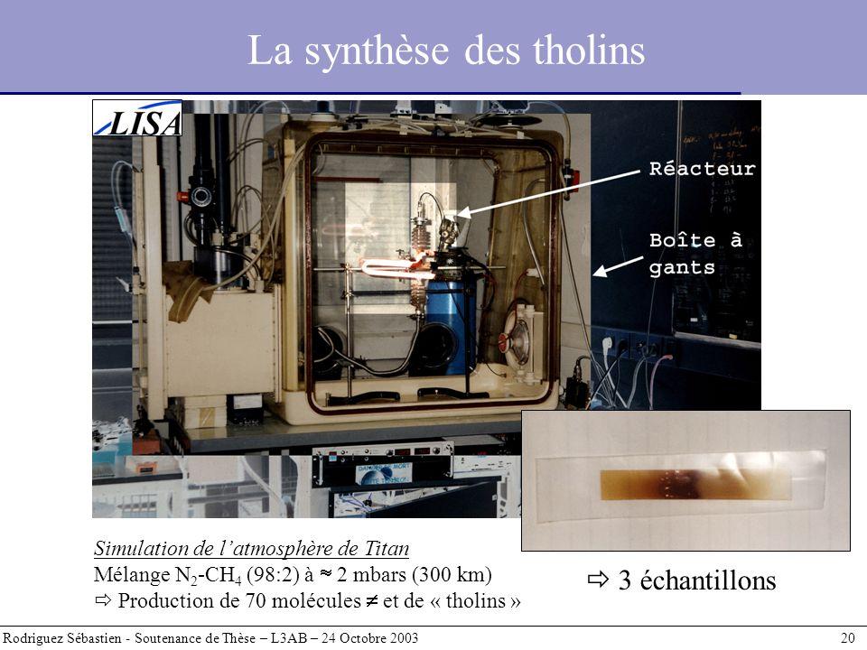La synthèse des tholins