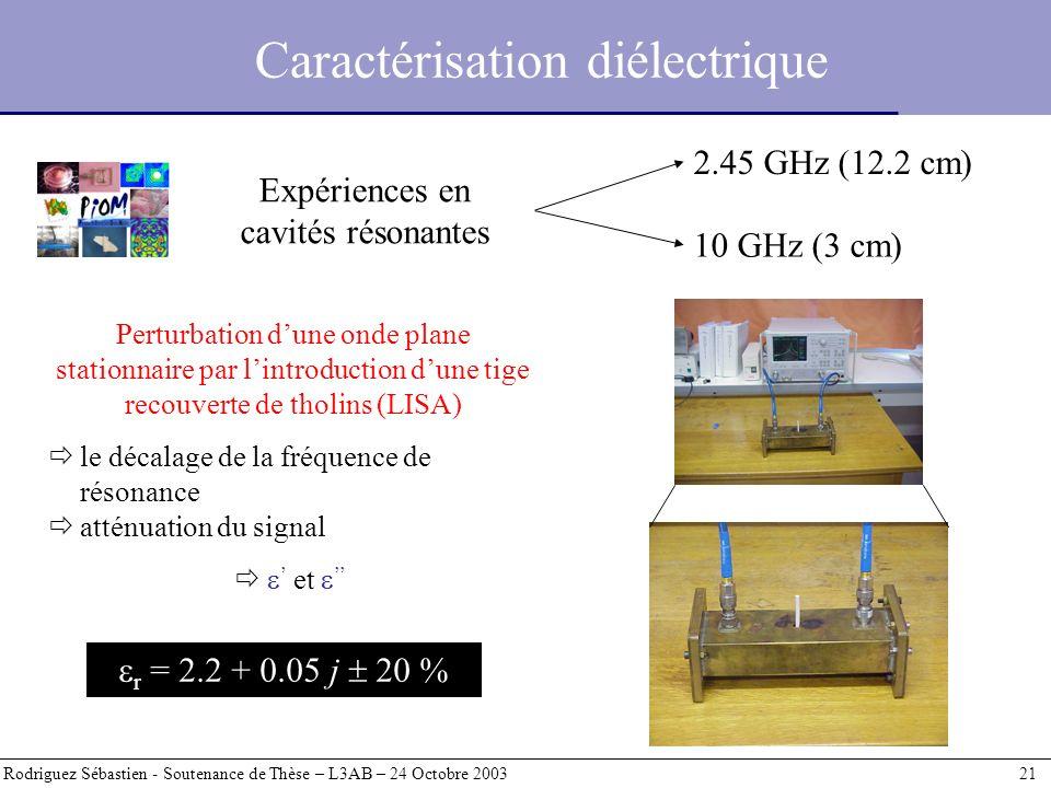 Caractérisation diélectrique
