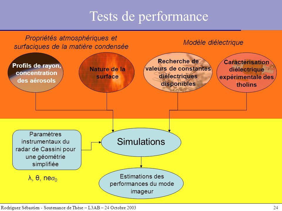 Tests de performance Simulations