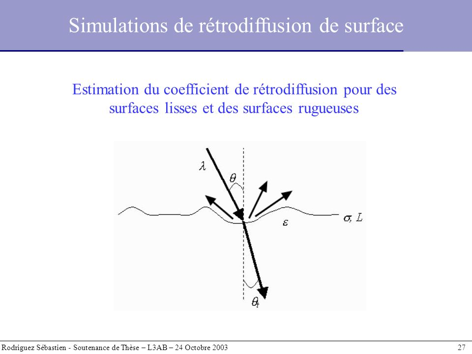 Simulations de rétrodiffusion de surface