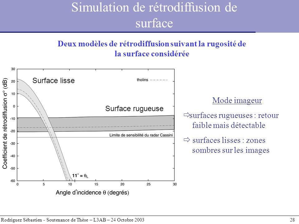 Simulation de rétrodiffusion de surface