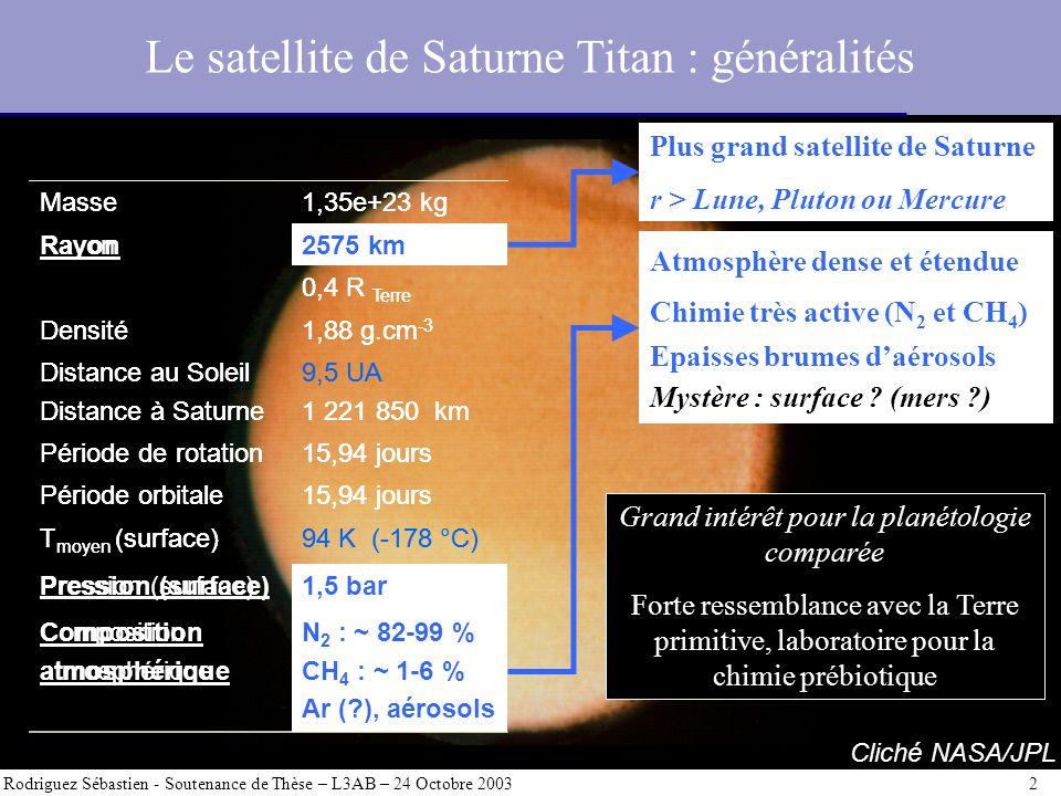 Le satellite de Saturne Titan : généralités