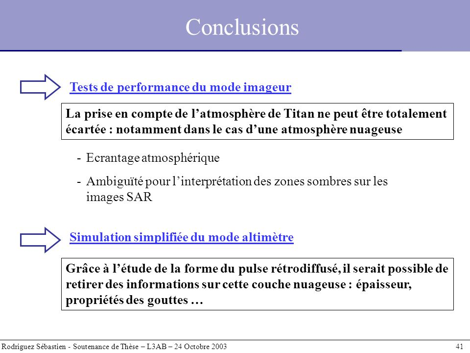 Conclusions Tests de performance du mode imageur
