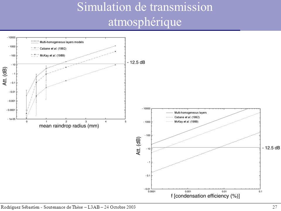 Simulation de transmission atmosphérique