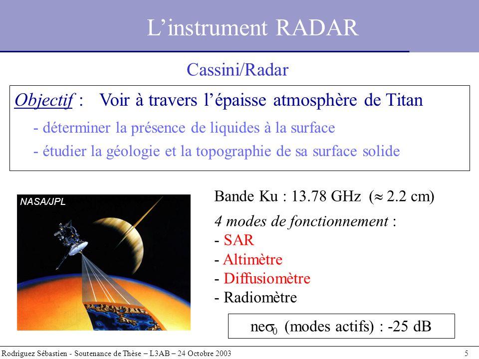 ne0 (modes actifs) : -25 dB