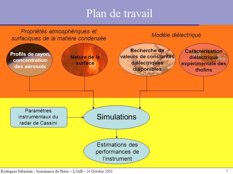 Plan de travail Simulations