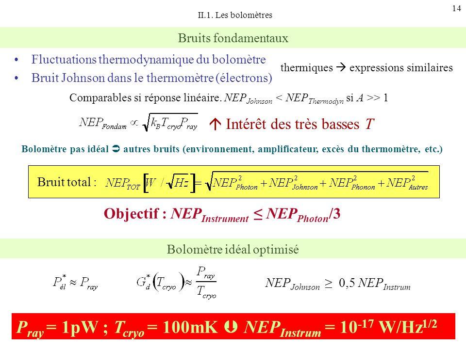 Objectif : NEPInstrument ≤ NEPPhoton/3