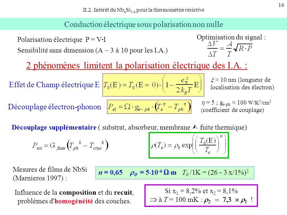 2 phénomènes limitent la polarisation électrique des I.A. :