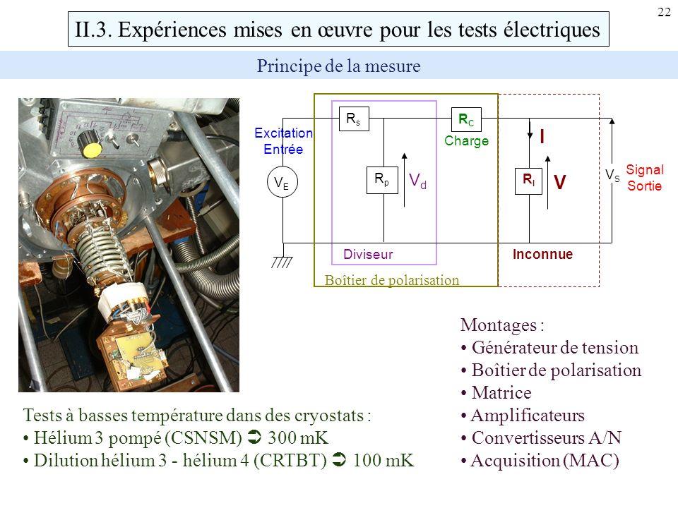 II.3. Expériences mises en œuvre pour les tests électriques