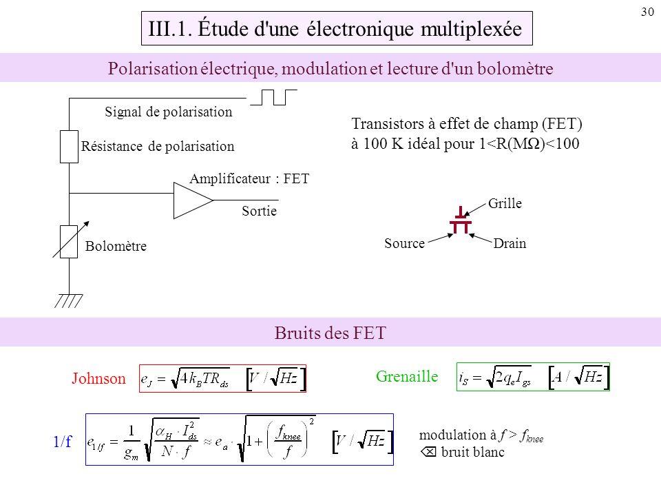 Polarisation électrique, modulation et lecture d un bolomètre