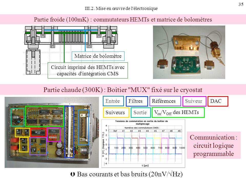 Partie chaude (300K) : Boîtier MUX fixé sur le cryostat
