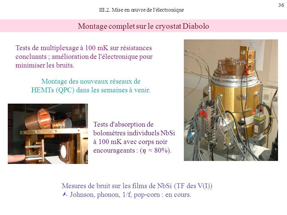 Montage complet sur le cryostat Diabolo