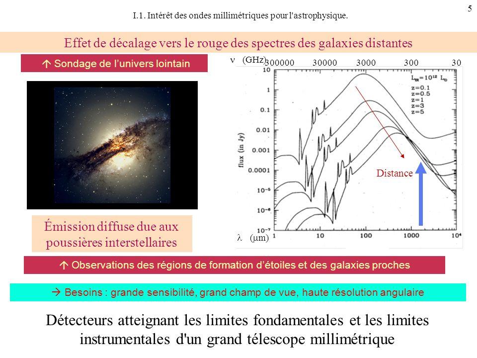 I.1. Intérêt des ondes millimétriques pour l astrophysique.